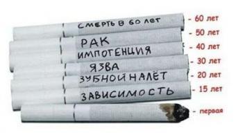 Вред курения для нашего организма