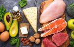 Снижение веса с помощью низкоуглеводной диеты