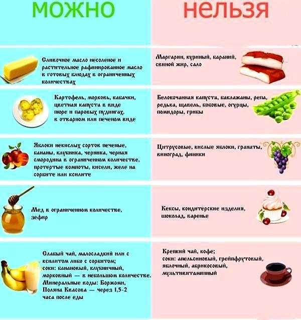 Как избавиться от проблем с кишечником: изменяем рацион питания