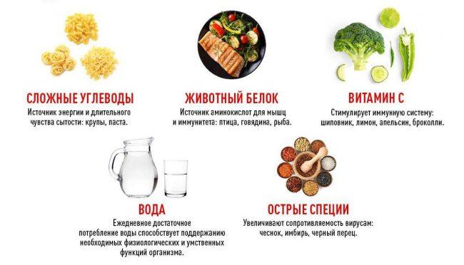 Как питаться зимой, чтобы поддержать организм: 5 советов по питанию в зимний период