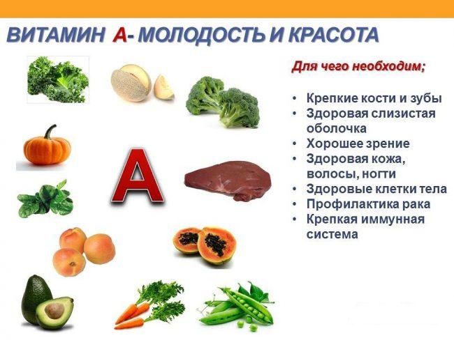 Фрукты или витаминные пилюли: как правильно пополнить запасы витаминов