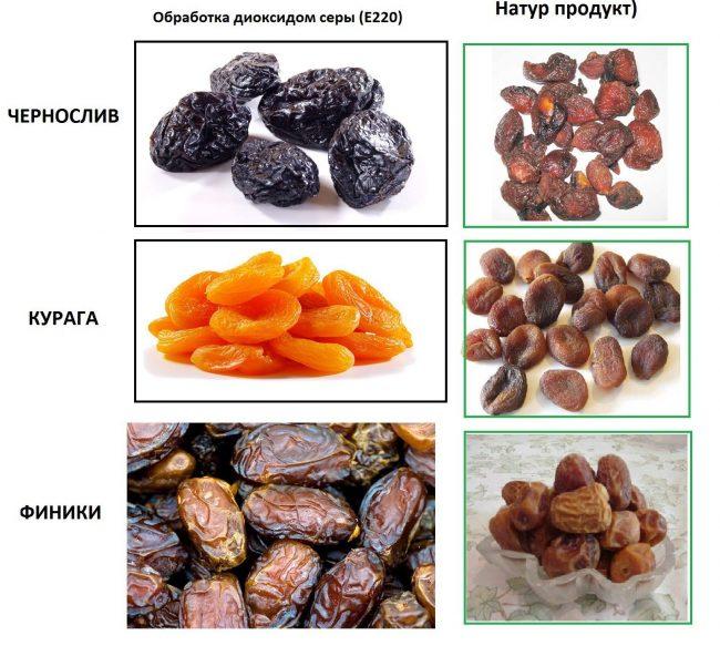 Чем обрабатывают сухофрукты: полезные продукты во вредной оболочке