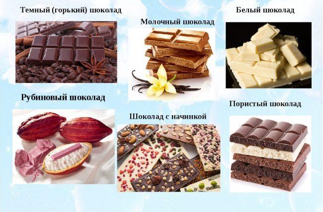 Как шоколад и какао влияют на мозг и защищают от стресса: разбираемся