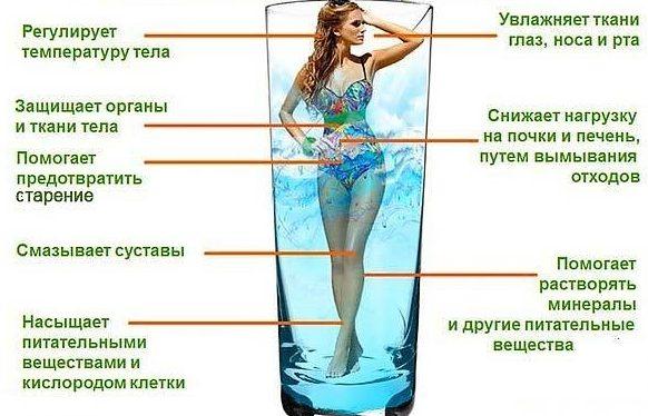 Как узнать о недостатке воды в организме: 10 признаков того, что нужно пить больше воды