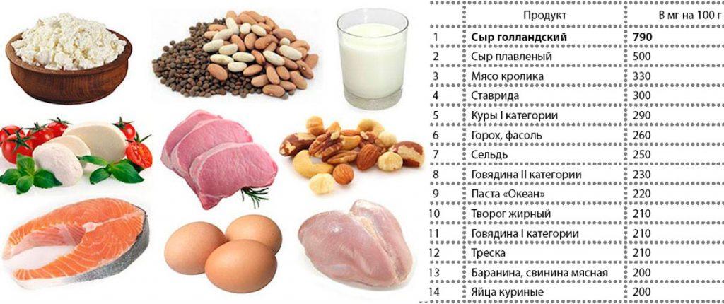5 продуктов, способствующих выработке мелатонина